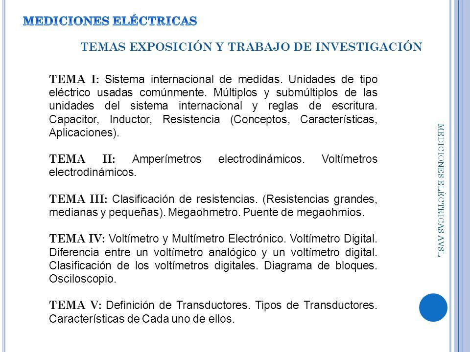 MEDICIONES ELÉCTRICAS AVSL TEMAS EXPOSICIÓN Y TRABAJO DE INVESTIGACIÓN TEMA I: Sistema internacional de medidas. Unidades de tipo eléctrico usadas com