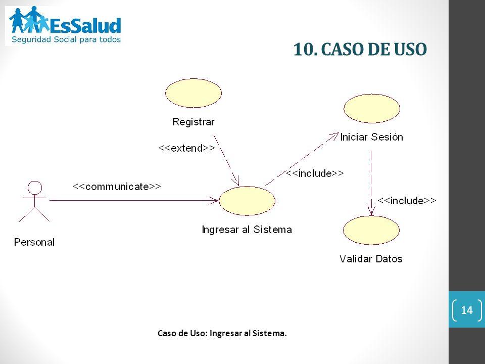 14 10. CASO DE USO Caso de Uso: Ingresar al Sistema.