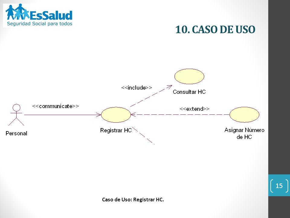 15 10. CASO DE USO Caso de Uso: Registrar HC.