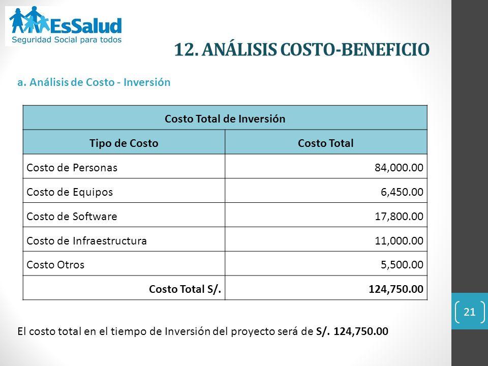 12. ANÁLISIS COSTO-BENEFICIO 21 a. Análisis de Costo - Inversión El costo total en el tiempo de Inversión del proyecto será de S/. 124,750.00 Costo To