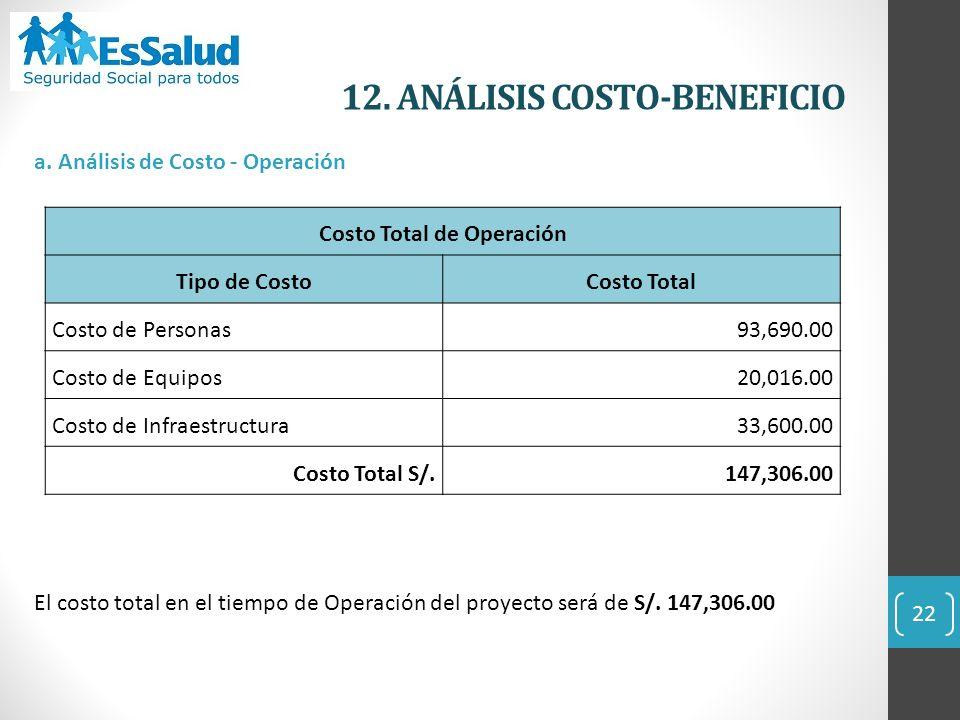 12. ANÁLISIS COSTO-BENEFICIO 22 a. Análisis de Costo - Operación El costo total en el tiempo de Operación del proyecto será de S/. 147,306.00 Costo To