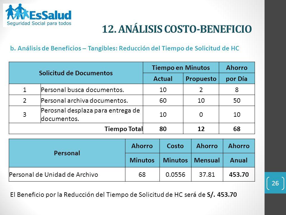 12. ANÁLISIS COSTO-BENEFICIO 26 b. Análisis de Beneficios – Tangibles: Reducción del Tiempo de Solicitud de HC El Beneficio por la Reducción del Tiemp