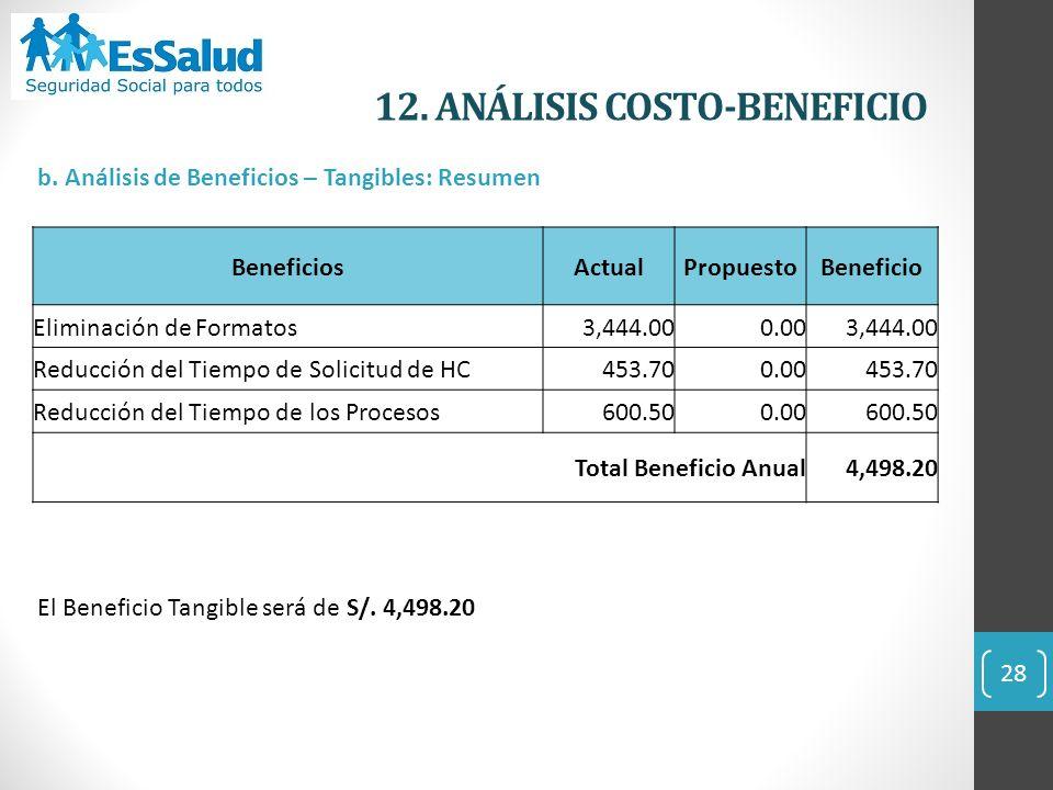 12. ANÁLISIS COSTO-BENEFICIO 28 b. Análisis de Beneficios – Tangibles: Resumen El Beneficio Tangible será de S/. 4,498.20 BeneficiosActualPropuestoBen
