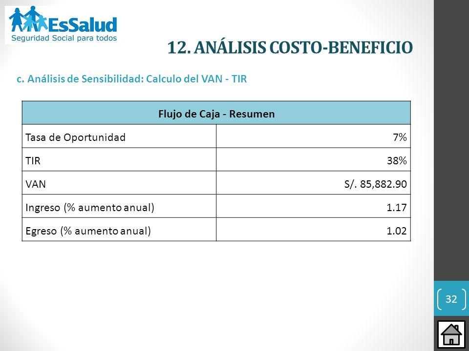 12. ANÁLISIS COSTO-BENEFICIO 32 c. Análisis de Sensibilidad: Calculo del VAN - TIR Flujo de Caja - Resumen Tasa de Oportunidad7% TIR38% VANS/. 85,882.
