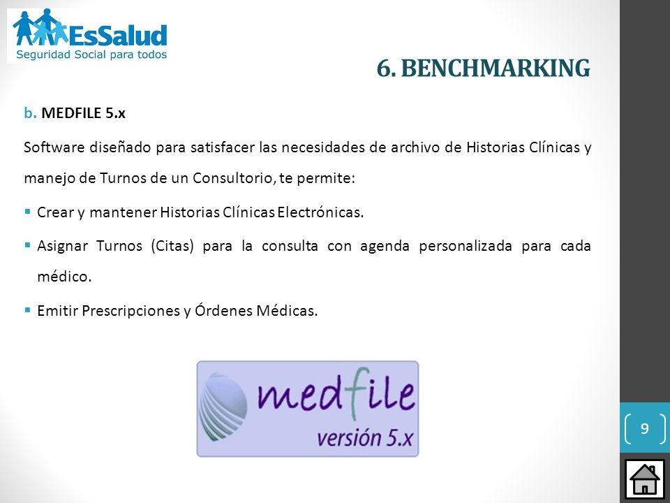 6. BENCHMARKING b. MEDFILE 5.x Software diseñado para satisfacer las necesidades de archivo de Historias Clínicas y manejo de Turnos de un Consultorio