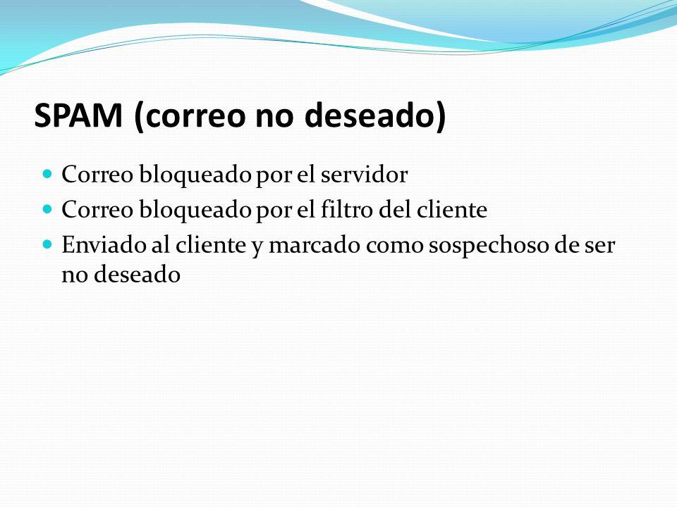 SPAM (correo no deseado) Correo bloqueado por el servidor Correo bloqueado por el filtro del cliente Enviado al cliente y marcado como sospechoso de s
