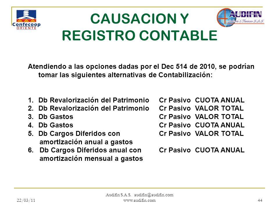 22/03/11 Audifin S.A.S. audifin@audifin.com www.audifin.com 44 CAUSACION Y REGISTRO CONTABLE Atendiendo a las opciones dadas por el Dec 514 de 2010, s
