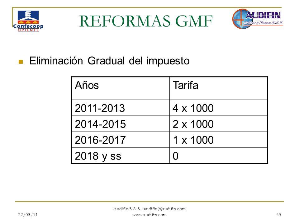 22/03/11 Audifin S.A.S. audifin@audifin.com www.audifin.com 55 REFORMAS GMF Eliminación Gradual del impuesto AñosTarifa 2011-20134 x 1000 2014-20152 x