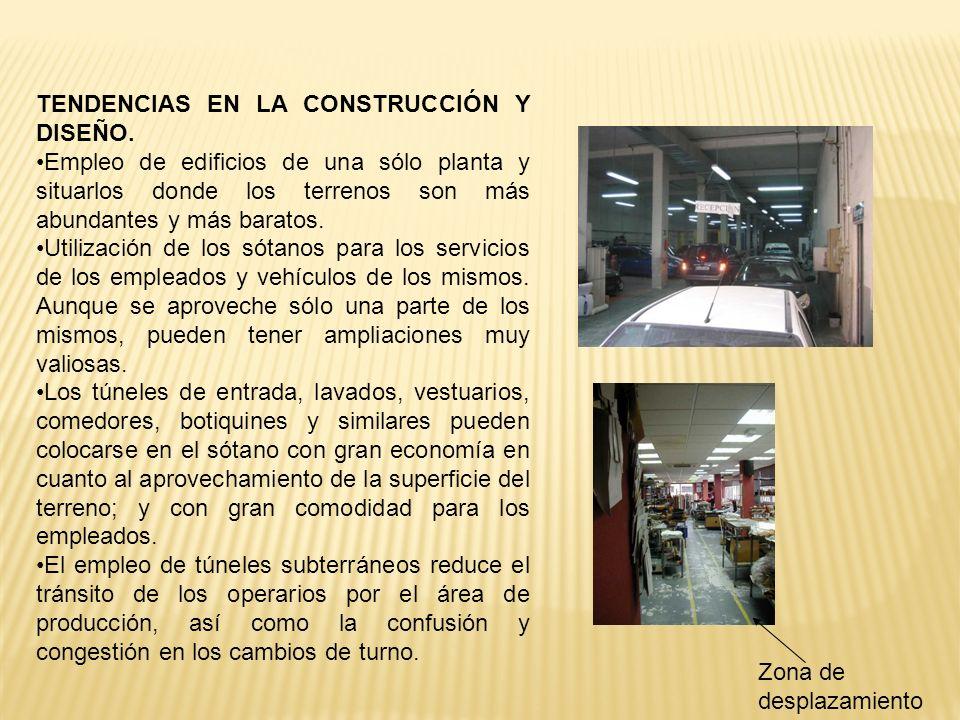 TENDENCIAS EN LA CONSTRUCCIÓN Y DISEÑO.