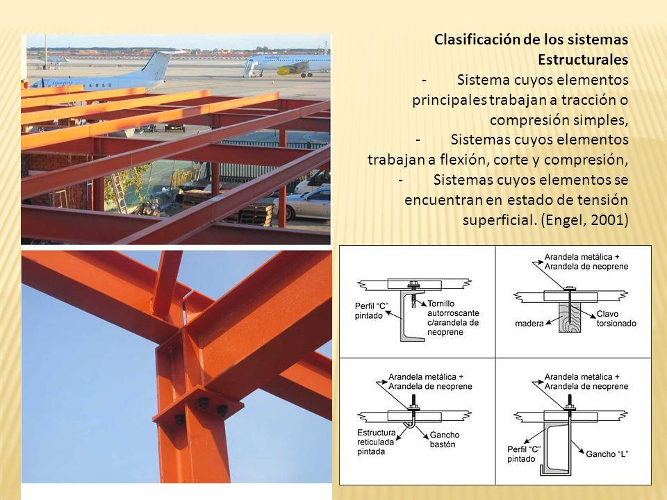 Clasificación de los sistemas Estructurales - Sistema cuyos elementos principales trabajan a tracción o compresión simples, - Sistemas cuyos elementos trabajan a flexión, corte y compresión, - Sistemas cuyos elementos se encuentran en estado de tensión superficial.