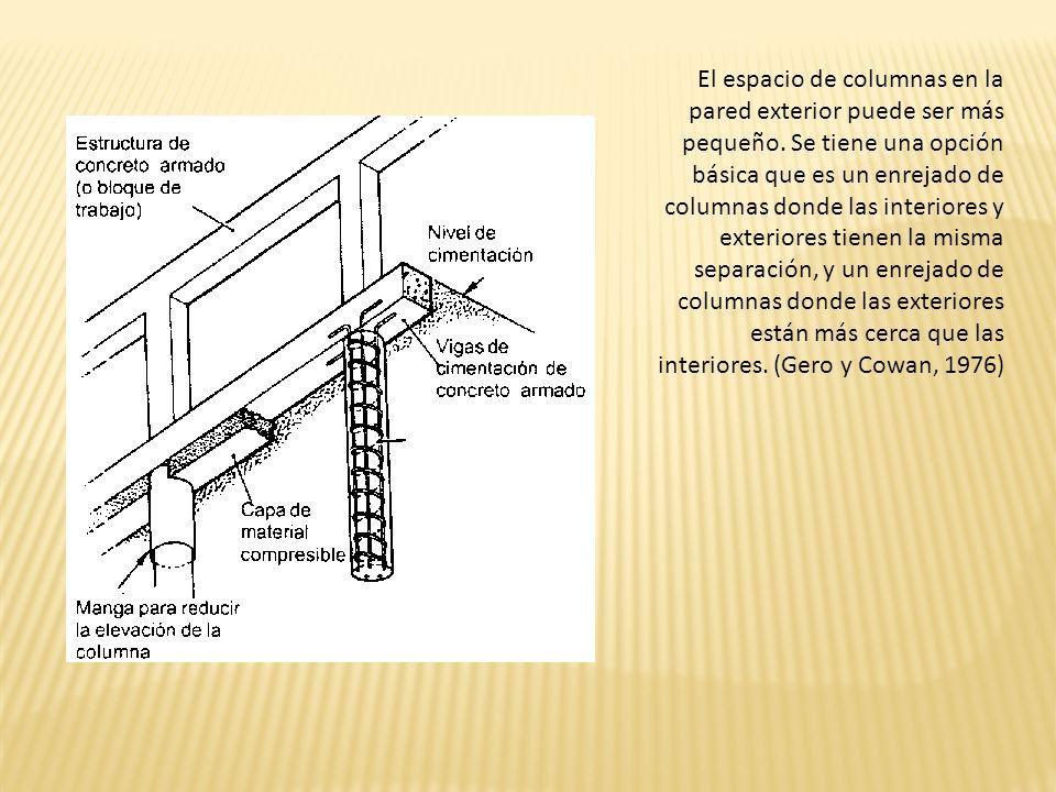 El espacio de columnas en la pared exterior puede ser más pequeño. Se tiene una opción básica que es un enrejado de columnas donde las interiores y ex