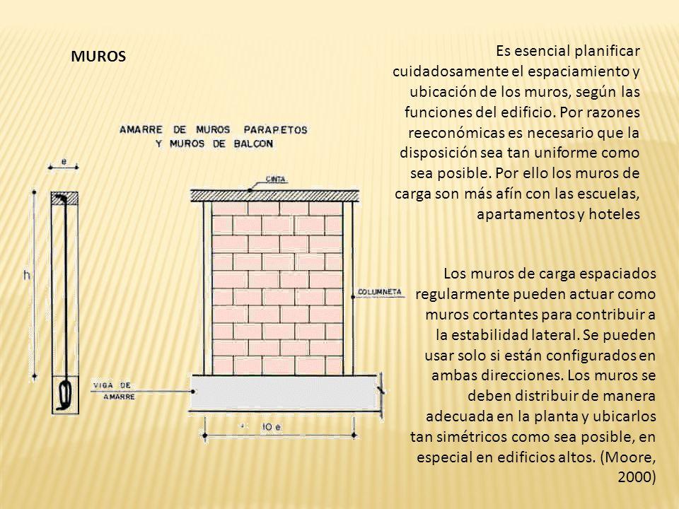 MUROS Es esencial planificar cuidadosamente el espaciamiento y ubicación de los muros, según las funciones del edificio. Por razones reeconómicas es n