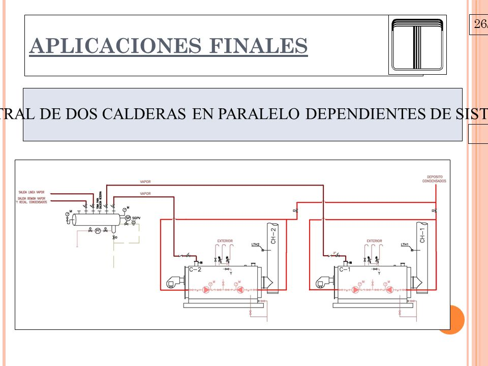 26/10/09 APLICACIONES FINALES CENTRAL DE DOS CALDERAS EN PARALELO DEPENDIENTES DE SISTEMA
