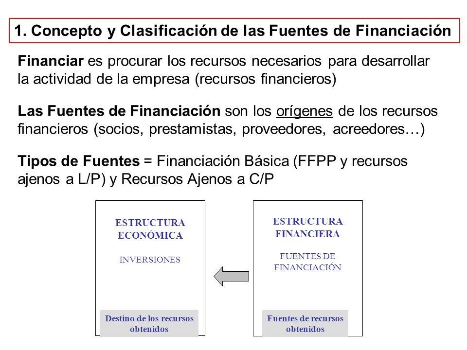 1. Concepto y Clasificación de las Fuentes de Financiación Financiar es procurar los recursos necesarios para desarrollar la actividad de la empresa (
