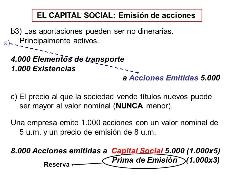EL CAPITAL SOCIAL: Emisión de acciones b3) Las aportaciones pueden ser no dinerarias. Principalmente activos. 4.000 Elementos de transporte 1.000 Exis