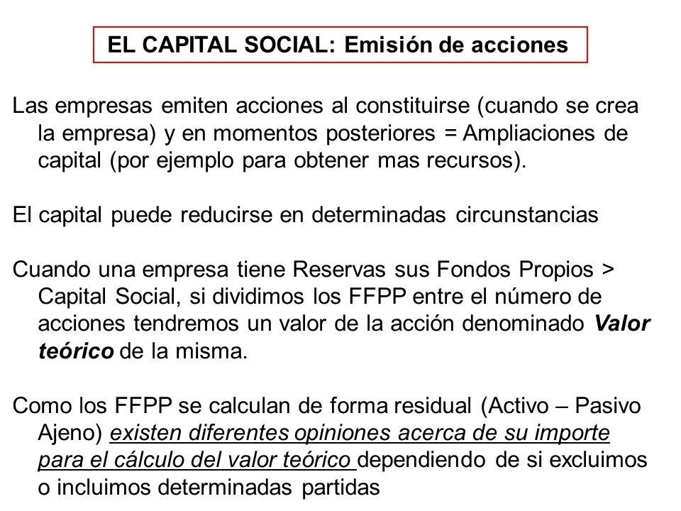EL CAPITAL SOCIAL: Emisión de acciones Las empresas emiten acciones al constituirse (cuando se crea la empresa) y en momentos posteriores = Ampliaciones de capital (por ejemplo para obtener mas recursos).