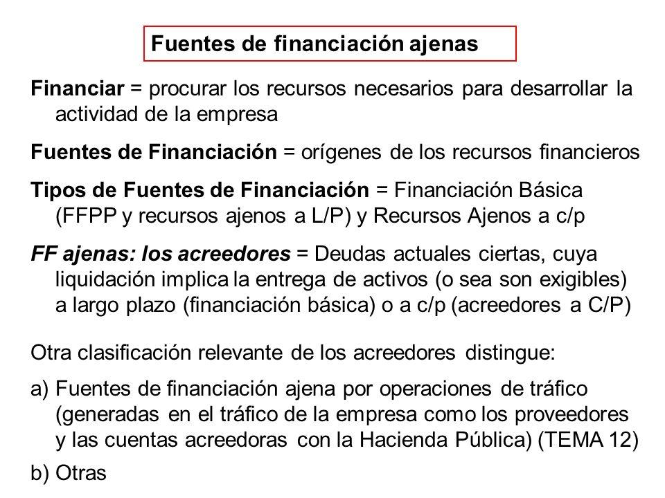 Financiar = procurar los recursos necesarios para desarrollar la actividad de la empresa Fuentes de Financiación = orígenes de los recursos financieros Tipos de Fuentes de Financiación = Financiación Básica (FFPP y recursos ajenos a L/P) y Recursos Ajenos a c/p FF ajenas: los acreedores = Deudas actuales ciertas, cuya liquidación implica la entrega de activos (o sea son exigibles) a largo plazo (financiación básica) o a c/p (acreedores a C/P) Otra clasificación relevante de los acreedores distingue: a)Fuentes de financiación ajena por operaciones de tráfico (generadas en el tráfico de la empresa como los proveedores y las cuentas acreedoras con la Hacienda Pública) (TEMA 12) b)Otras Fuentes de financiación ajenas