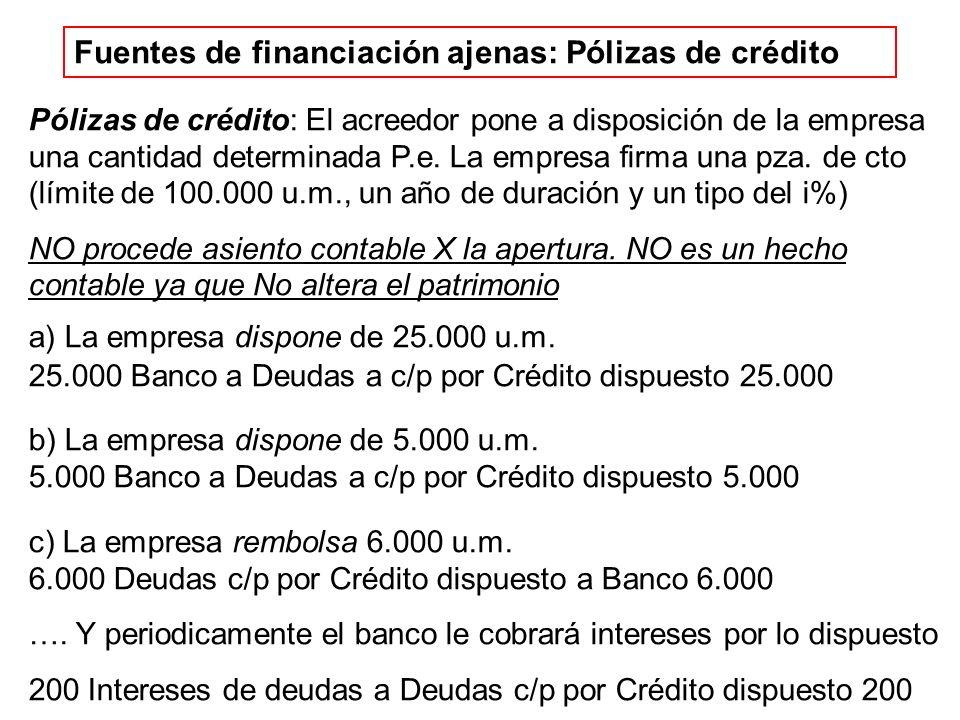 Fuentes de financiación ajenas: Pólizas de crédito Pólizas de crédito: El acreedor pone a disposición de la empresa una cantidad determinada P.e. La e