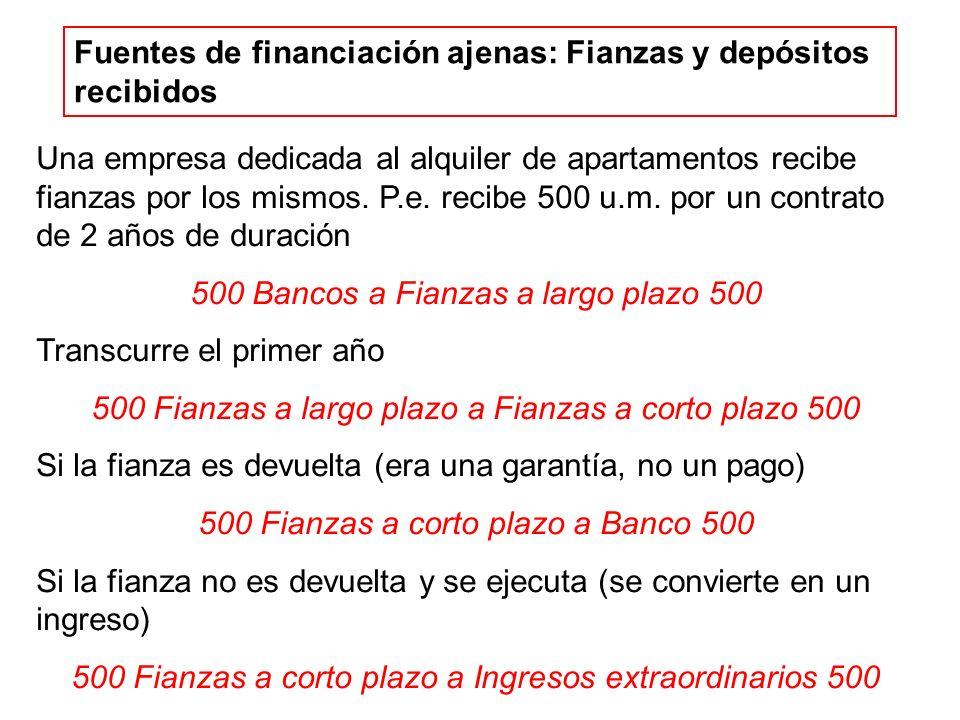 Fuentes de financiación ajenas: Fianzas y depósitos recibidos Una empresa dedicada al alquiler de apartamentos recibe fianzas por los mismos. P.e. rec