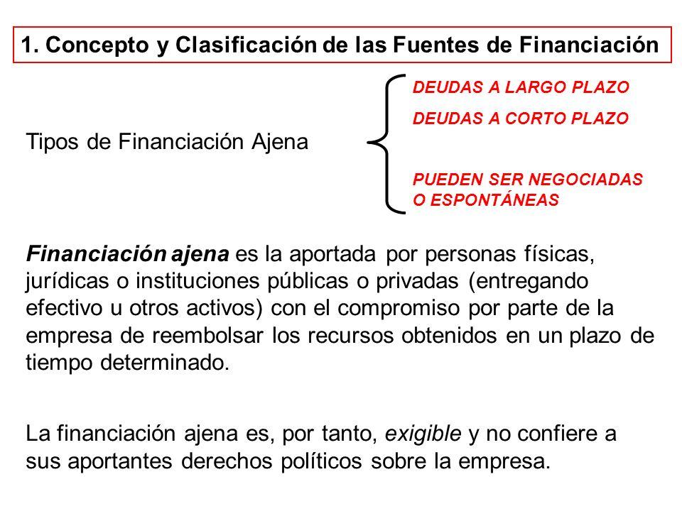Tipos de Financiación Ajena Financiación ajena es la aportada por personas físicas, jurídicas o instituciones públicas o privadas (entregando efectivo