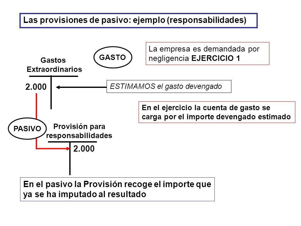 Las provisiones de pasivo: ejemplo (responsabilidades) 2.000 ESTIMAMOS el gasto devengado En el ejercicio la cuenta de gasto se carga por el importe d