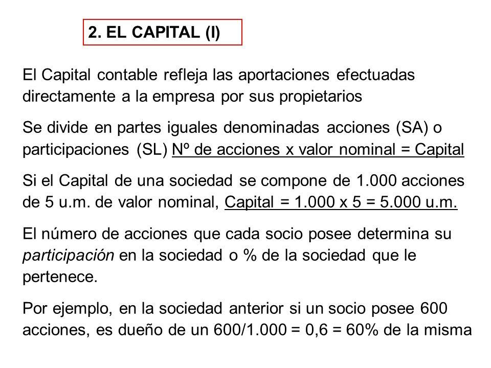 2. EL CAPITAL (I) El Capital contable refleja las aportaciones efectuadas directamente a la empresa por sus propietarios Se divide en partes iguales d