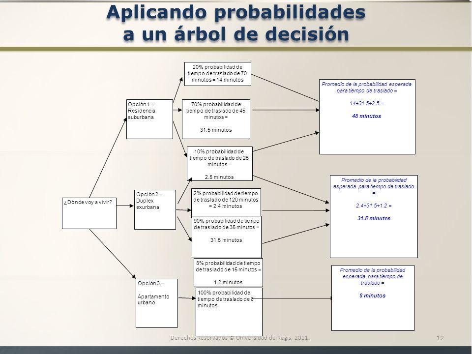 Aplicando probabilidades a un árbol de decisión Derechos Reservados © Universidad de Regis, 2011.