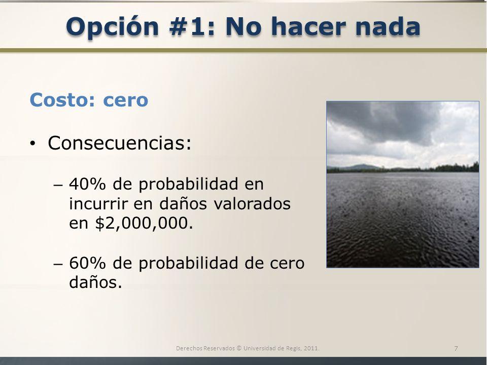 Opción #1: No hacer nada Costo: cero Consecuencias: – 40% de probabilidad en incurrir en daños valorados en $2,000,000.