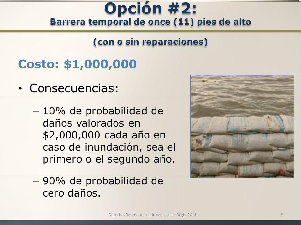 Costo: $1,000,000 Consecuencias: – 10% de probabilidad de daños valorados en $2,000,000 cada año en caso de inundación, sea el primero o el segundo año.