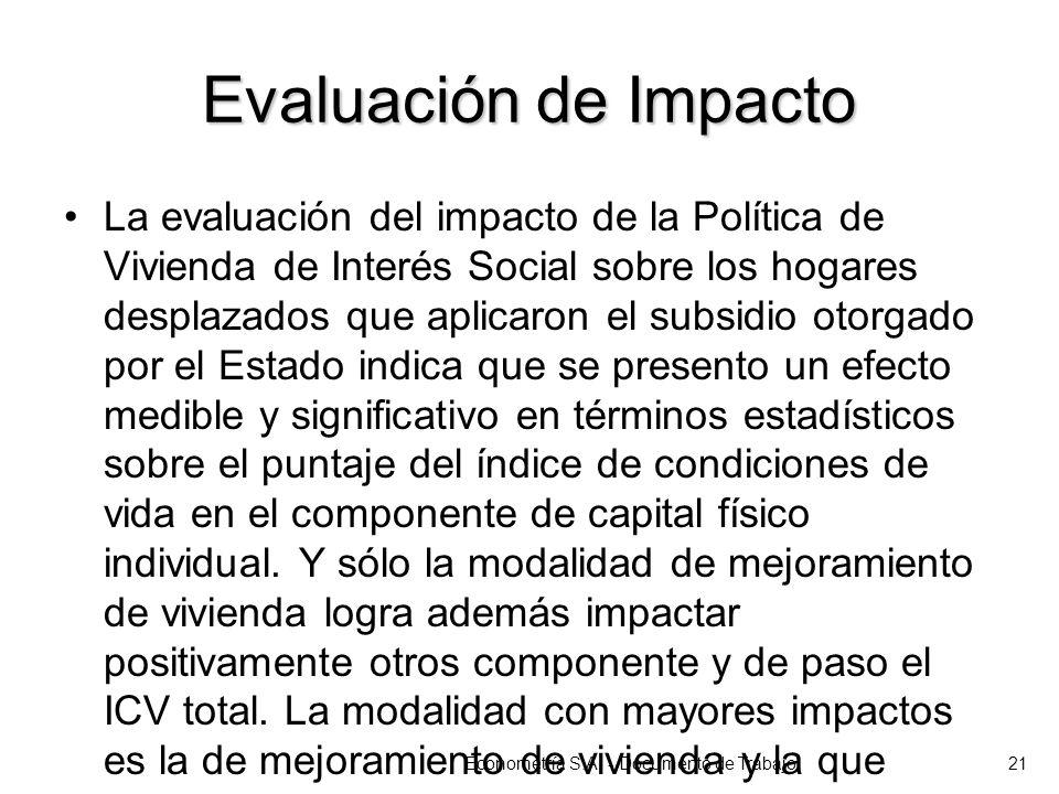Evaluación de Impacto La evaluación del impacto de la Política de Vivienda de Interés Social sobre los hogares desplazados que aplicaron el subsidio o
