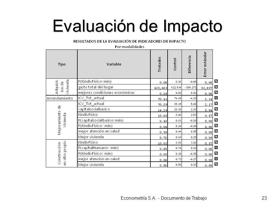 Evaluación de Impacto Econometría S.A. - Documento de Trabajo23