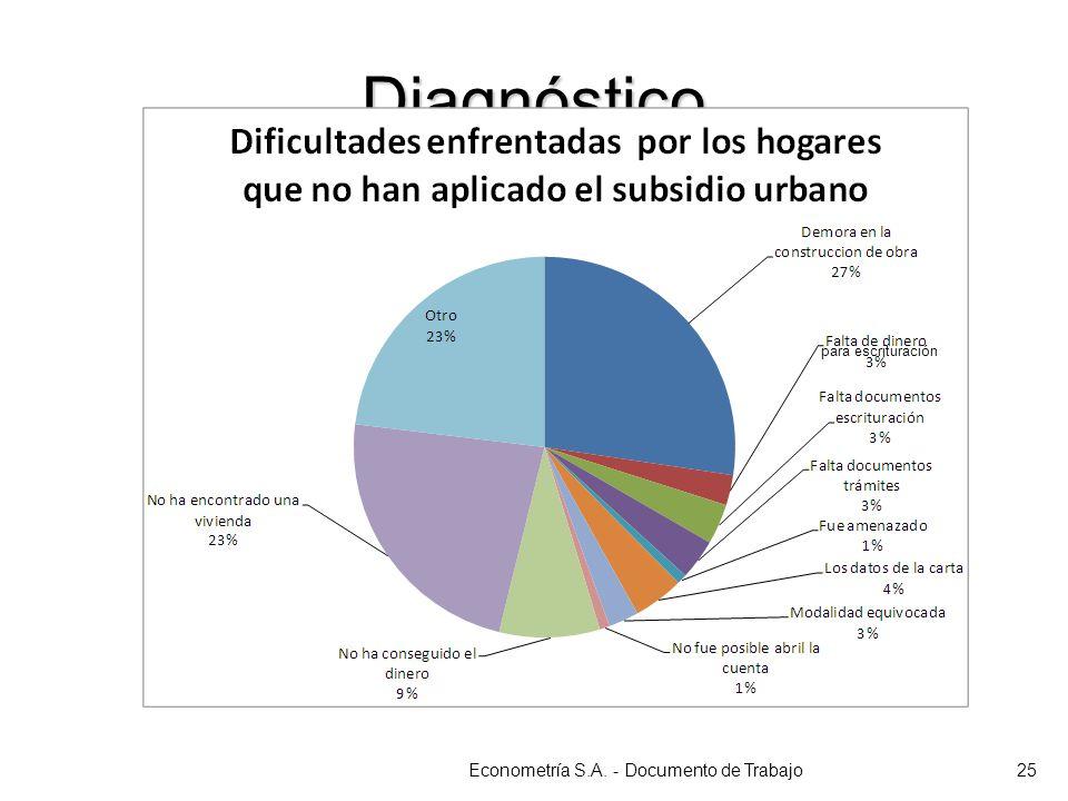 Diagnóstico Econometría S.A. - Documento de Trabajo25 para escrituración
