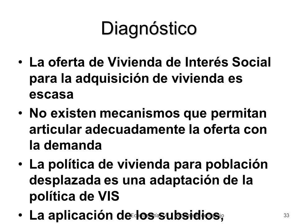 Diagnóstico La oferta de Vivienda de Interés Social para la adquisición de vivienda es escasa No existen mecanismos que permitan articular adecuadamen