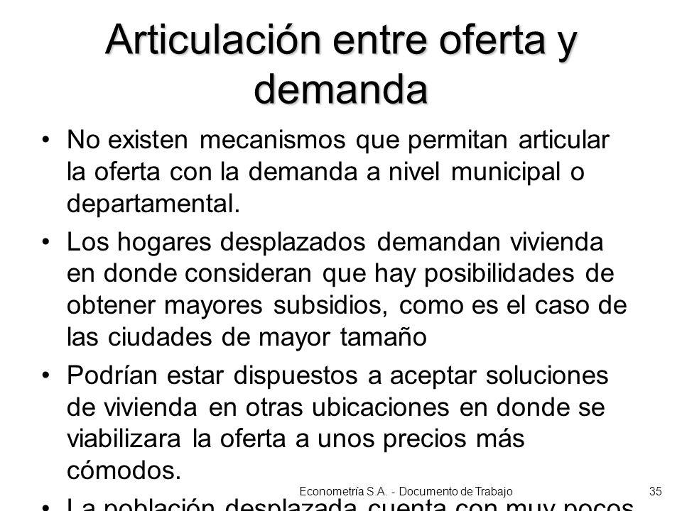 Articulación entre oferta y demanda No existen mecanismos que permitan articular la oferta con la demanda a nivel municipal o departamental. Los hogar