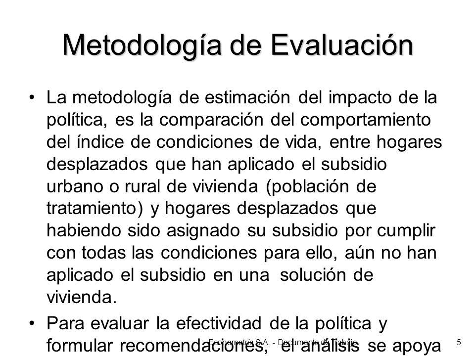 Metodología de Evaluación La metodología de estimación del impacto de la política, es la comparación del comportamiento del índice de condiciones de v