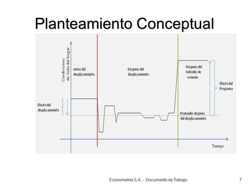 Planteamiento Conceptual Econometría S.A. - Documento de Trabajo7