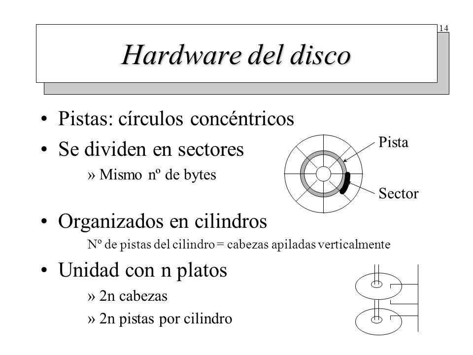 14 Hardware del disco Pistas: círculos concéntricos Se dividen en sectores »Mismo nº de bytes Organizados en cilindros Nº de pistas del cilindro = cab
