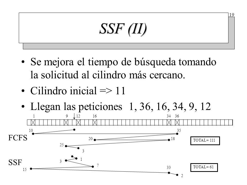 19 SSF (II) Se mejora el tiempo de búsqueda tomando la solicitud al cilindro más cercano. Cilindro inicial => 11 Llegan las peticiones 1, 36, 16, 34,