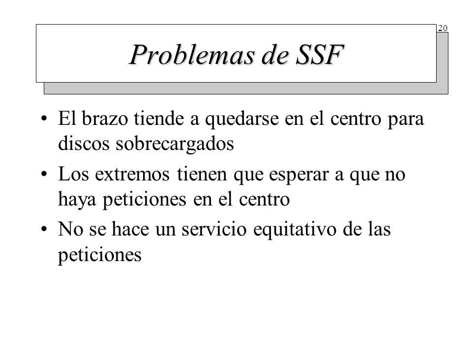 20 Problemas de SSF El brazo tiende a quedarse en el centro para discos sobrecargados Los extremos tienen que esperar a que no haya peticiones en el c
