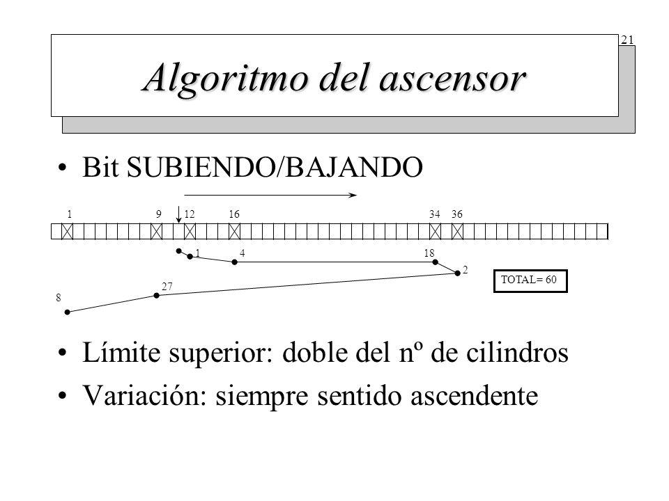 21 Algoritmo del ascensor Bit SUBIENDO/BAJANDO Límite superior: doble del nº de cilindros Variación: siempre sentido ascendente 1 2 8 418 27 TOTAL= 60