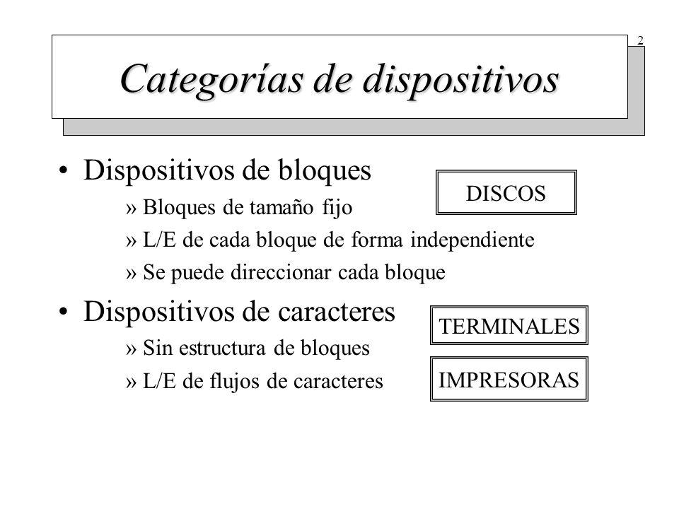 2 Categorías de dispositivos Dispositivos de bloques »Bloques de tamaño fijo »L/E de cada bloque de forma independiente »Se puede direccionar cada blo