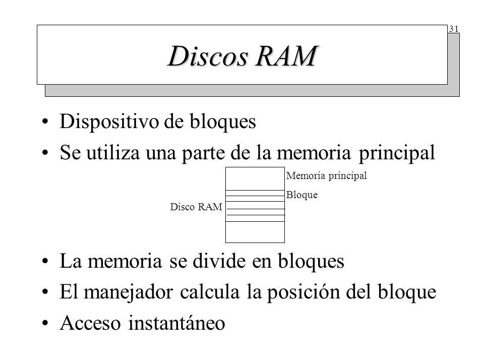 31 Discos RAM Dispositivo de bloques Se utiliza una parte de la memoria principal La memoria se divide en bloques El manejador calcula la posición del