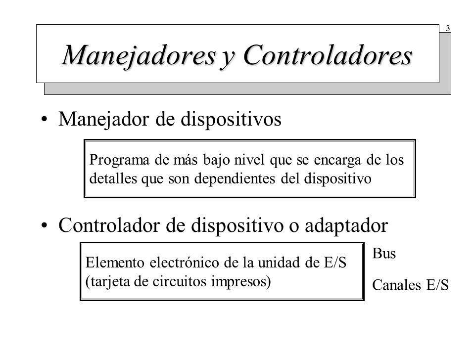 3 Manejadores y Controladores Manejador de dispositivos Controlador de dispositivo o adaptador Programa de más bajo nivel que se encarga de los detall