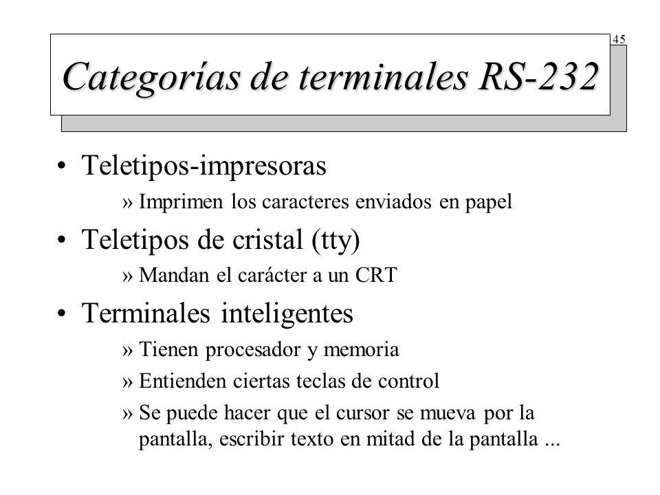 45 Categorías de terminales RS-232 Teletipos-impresoras »Imprimen los caracteres enviados en papel Teletipos de cristal (tty) »Mandan el carácter a un