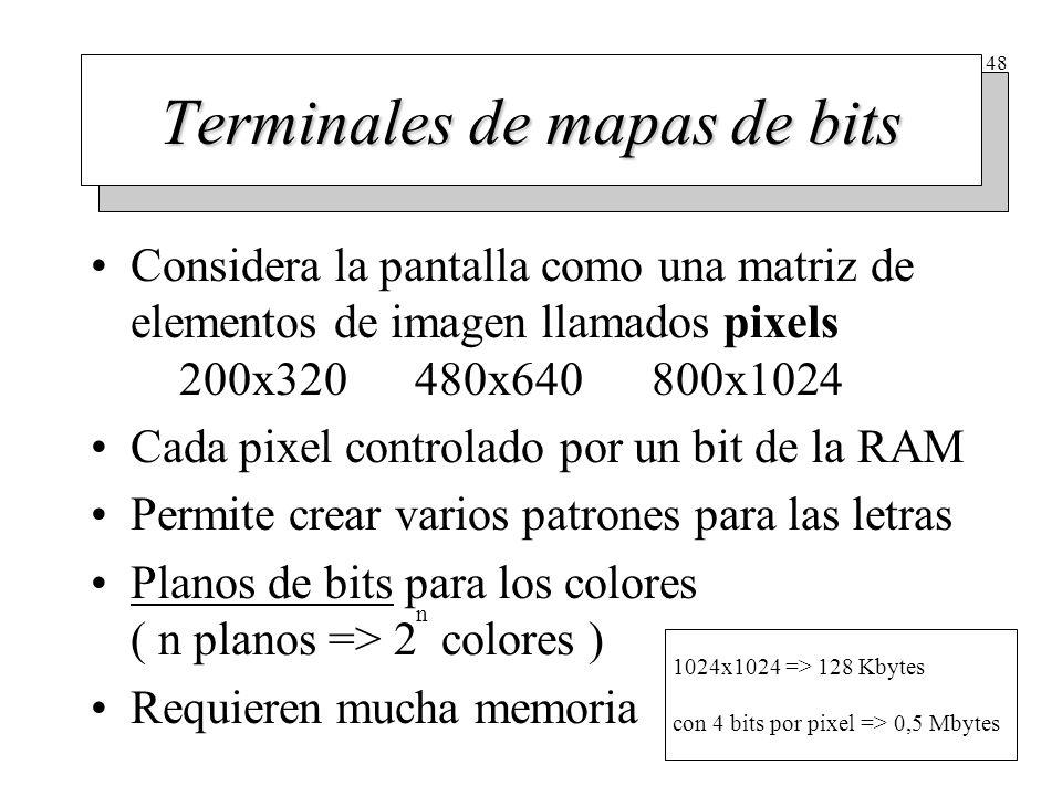 48 Terminales de mapas de bits Considera la pantalla como una matriz de elementos de imagen llamados pixels 200x320 480x640 800x1024 Cada pixel contro