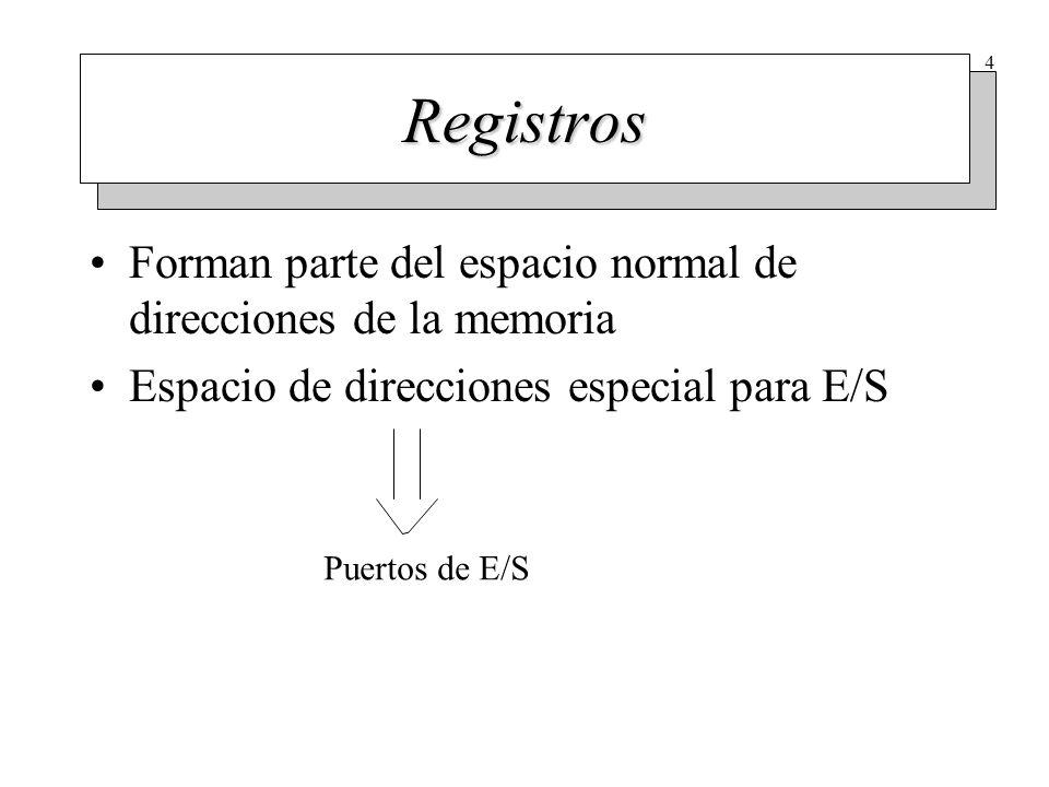 4 Registros Forman parte del espacio normal de direcciones de la memoria Espacio de direcciones especial para E/S Puertos de E/S