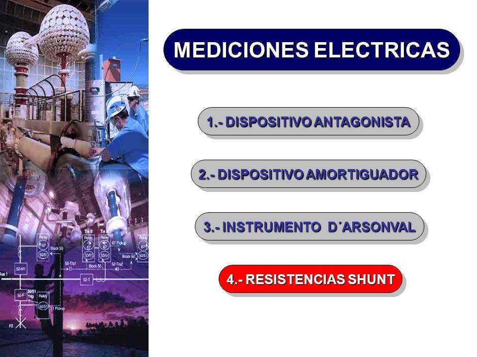 4.- RESISTENCIAS SHUNT 3.- INSTRUMENTO D´ARSONVAL 2.- DISPOSITIVO AMORTIGUADOR 1.- DISPOSITIVO ANTAGONISTA