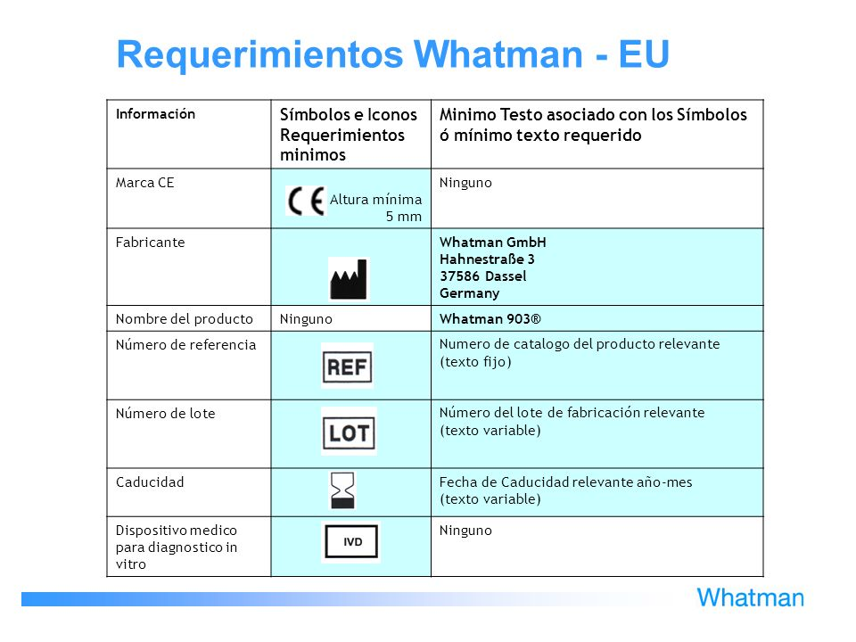 Requerimientos Whatman - EU Información Símbolos e Iconos Requerimientos minimos Minimo Testo asociado con los Símbolos ó mínimo texto requerido Marca