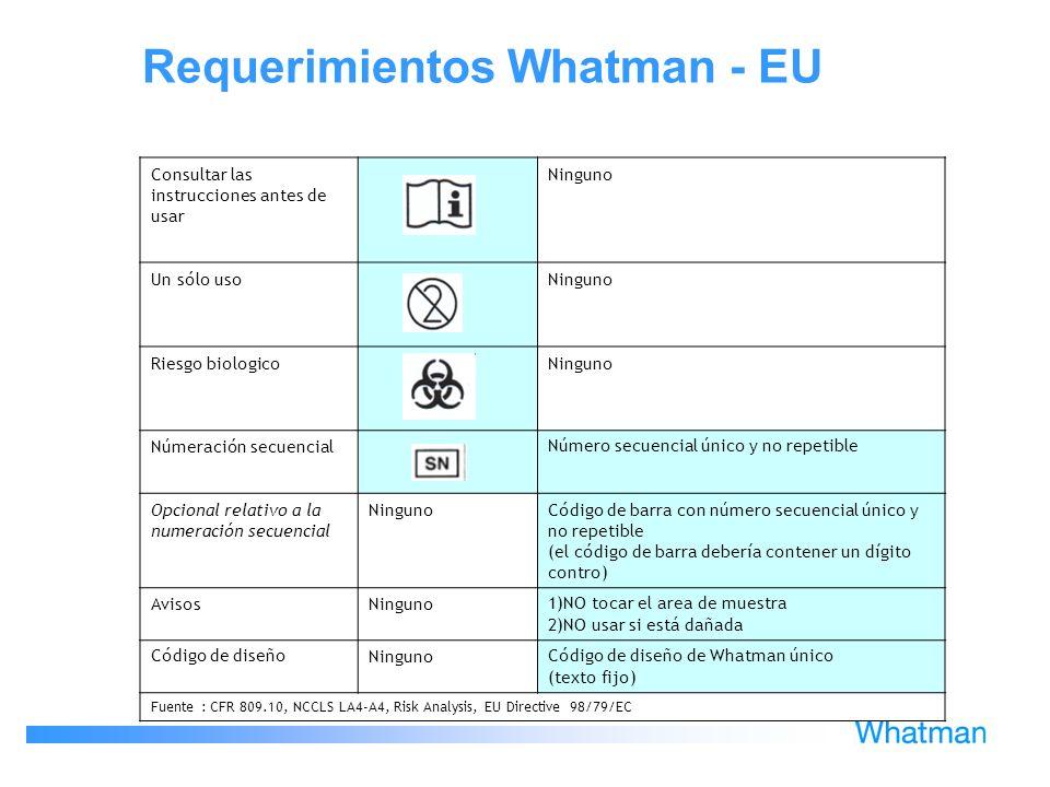 Requerimientos Whatman - EU Consultar las instrucciones antes de usar Ninguno Un sólo usoNinguno Riesgo biologicoNinguno Númeración secuencialNúmero s