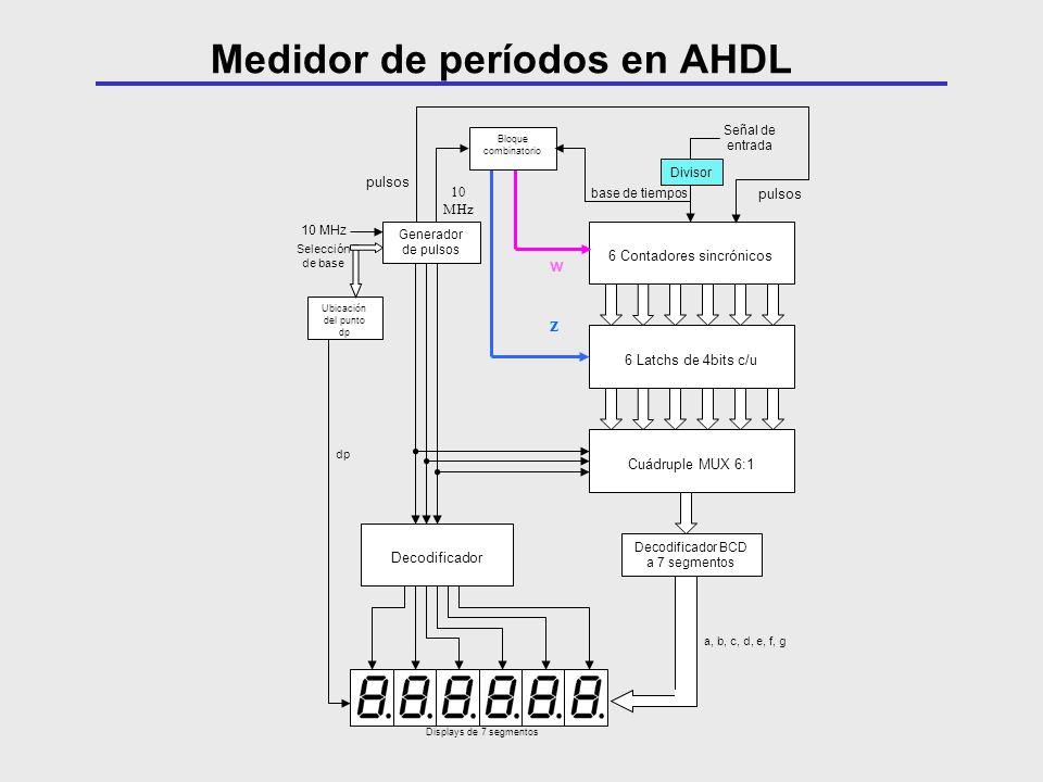 6 Contadores sincrónicos 6 Latchs de 4bits c/u Cuádruple MUX 6:1 Decodificador Decodificador BCD a 7 segmentos Displays de 7 segmentos Bloque combinat